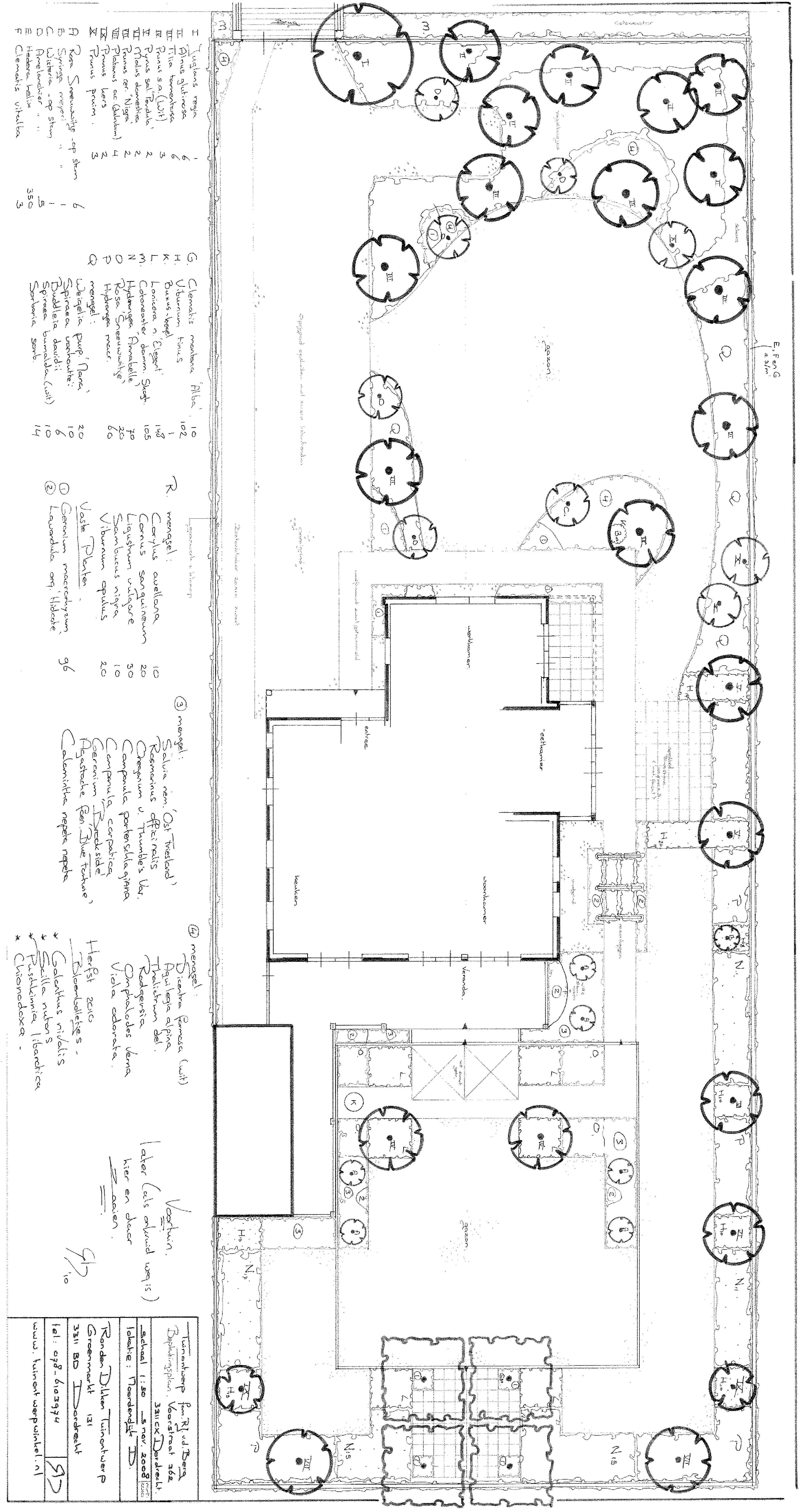 beplantingsplan voor kindvriendelijke tuin